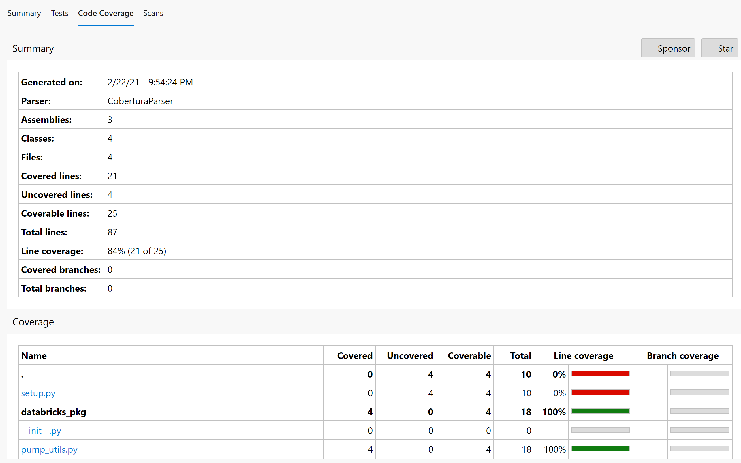 Code Coverage Page
